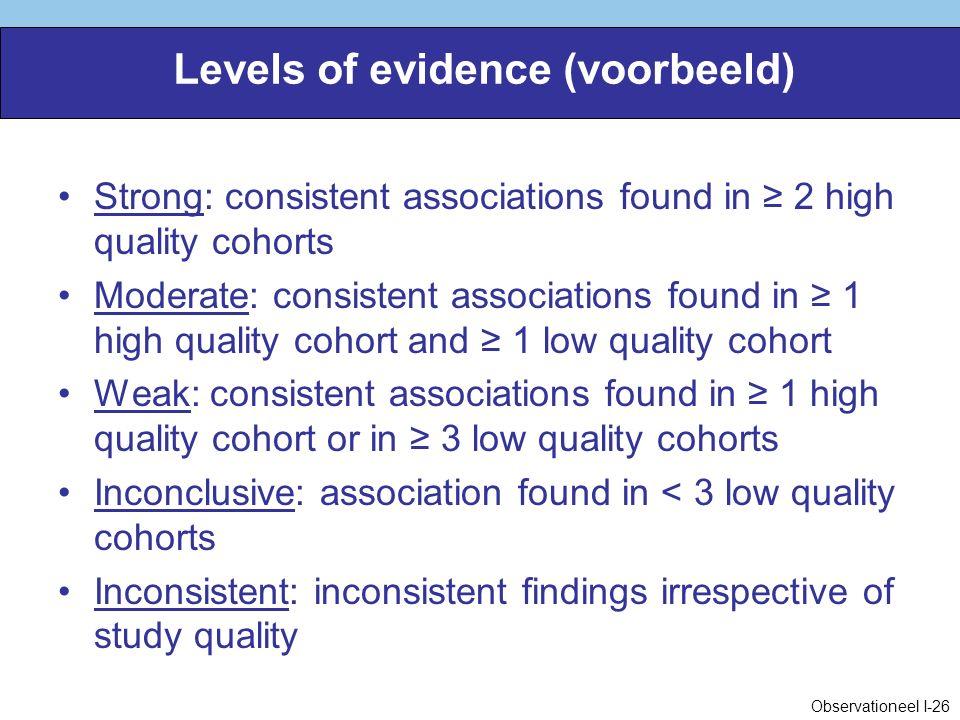 Levels of evidence (voorbeeld)