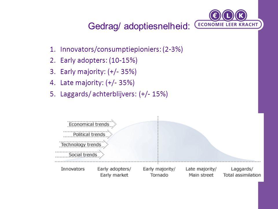 Gedrag/ adoptiesnelheid: