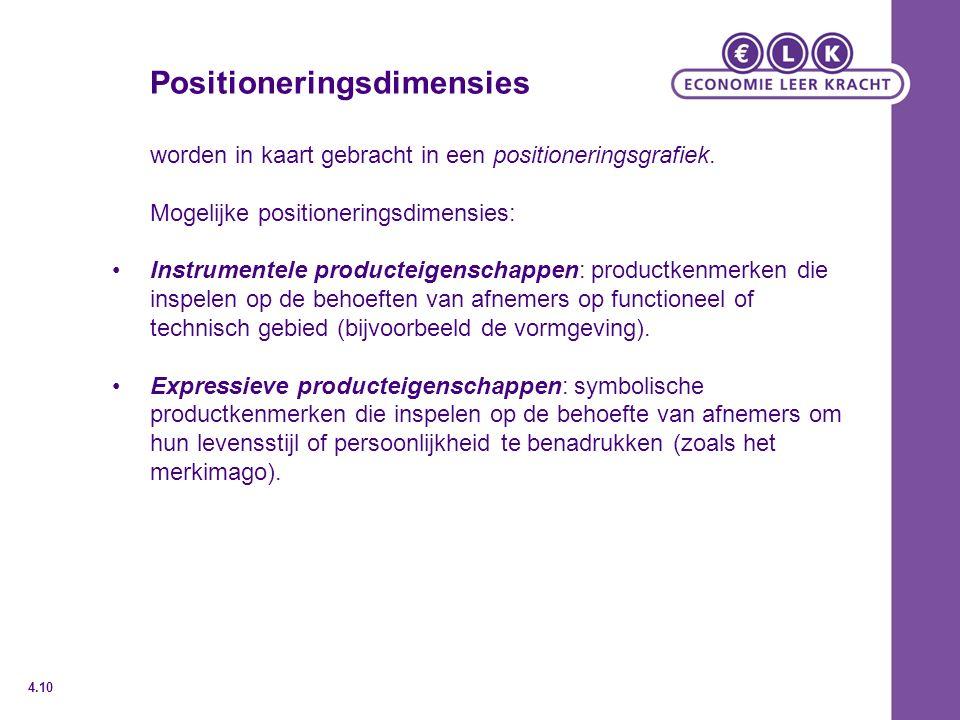 Positioneringsdimensies