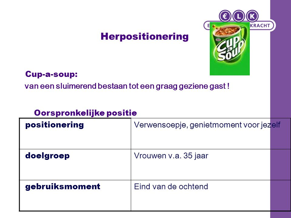 Herpositionering Cup-a-soup: