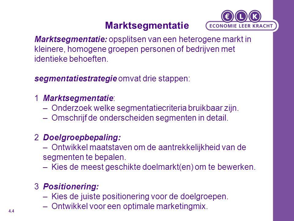 28/04/2017 Marktsegmentatie.