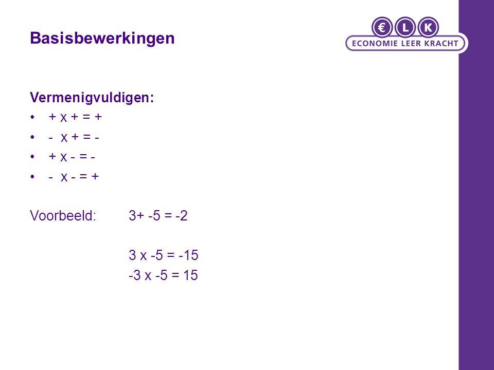Basisbewerkingen Vermenigvuldigen: + x + = + - x + = - + x - = -