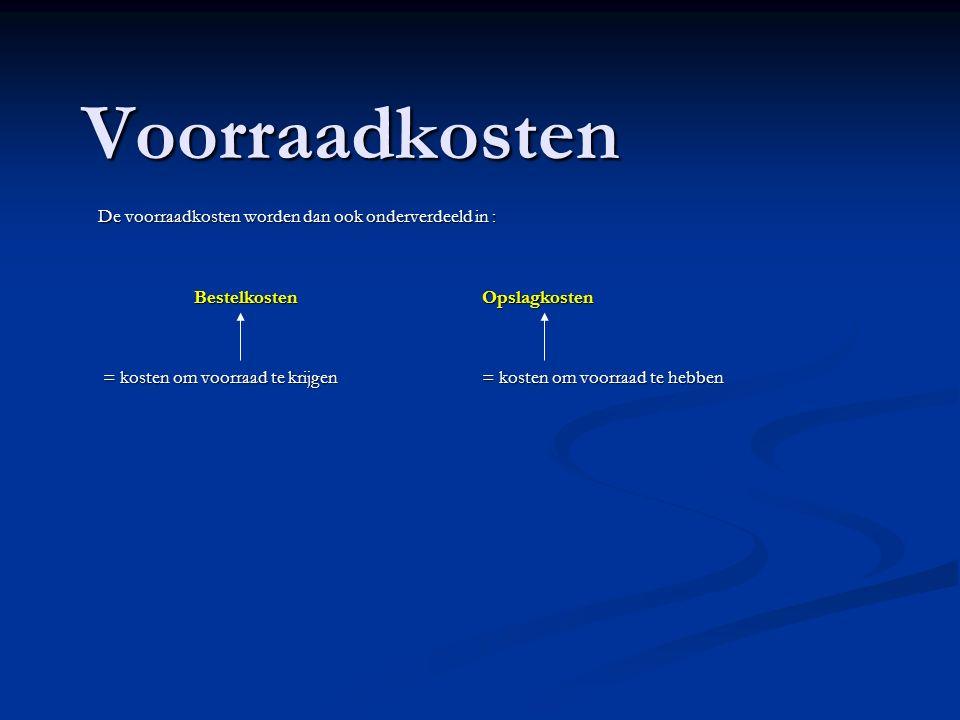 Voorraadkosten De voorraadkosten worden dan ook onderverdeeld in :