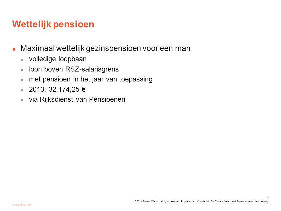 Wettelijk pensioen Maximaal wettelijk gezinspensioen voor een man