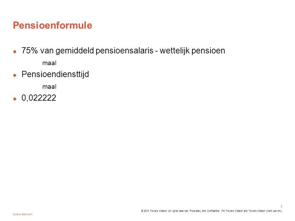 Pensioenformule 75% van gemiddeld pensioensalaris - wettelijk pensioen
