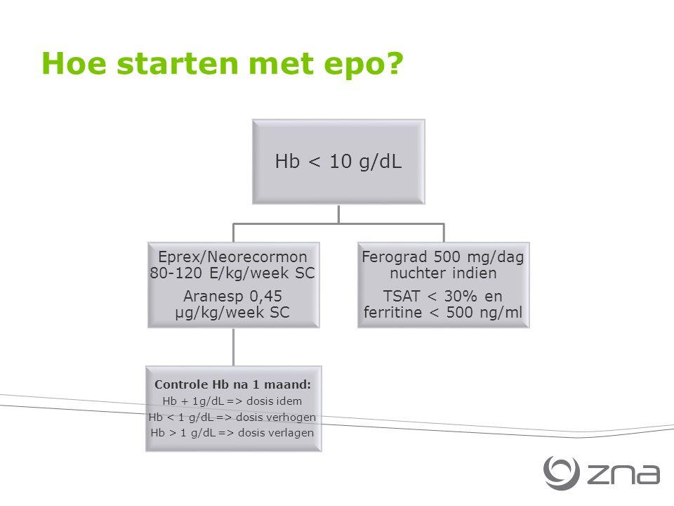 Hoe starten met epo Hb < 10 g/dL
