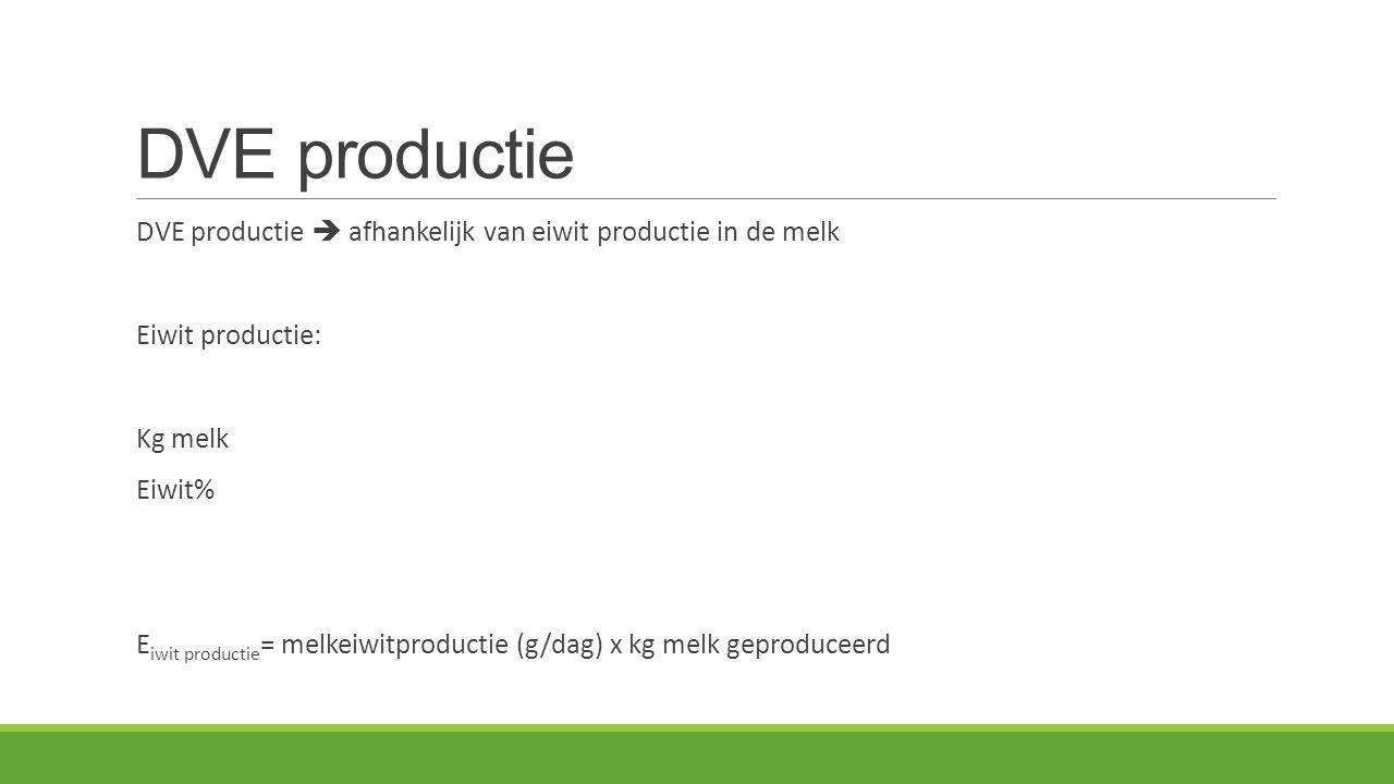 DVE productie DVE productie  afhankelijk van eiwit productie in de melk. Eiwit productie: Kg melk.