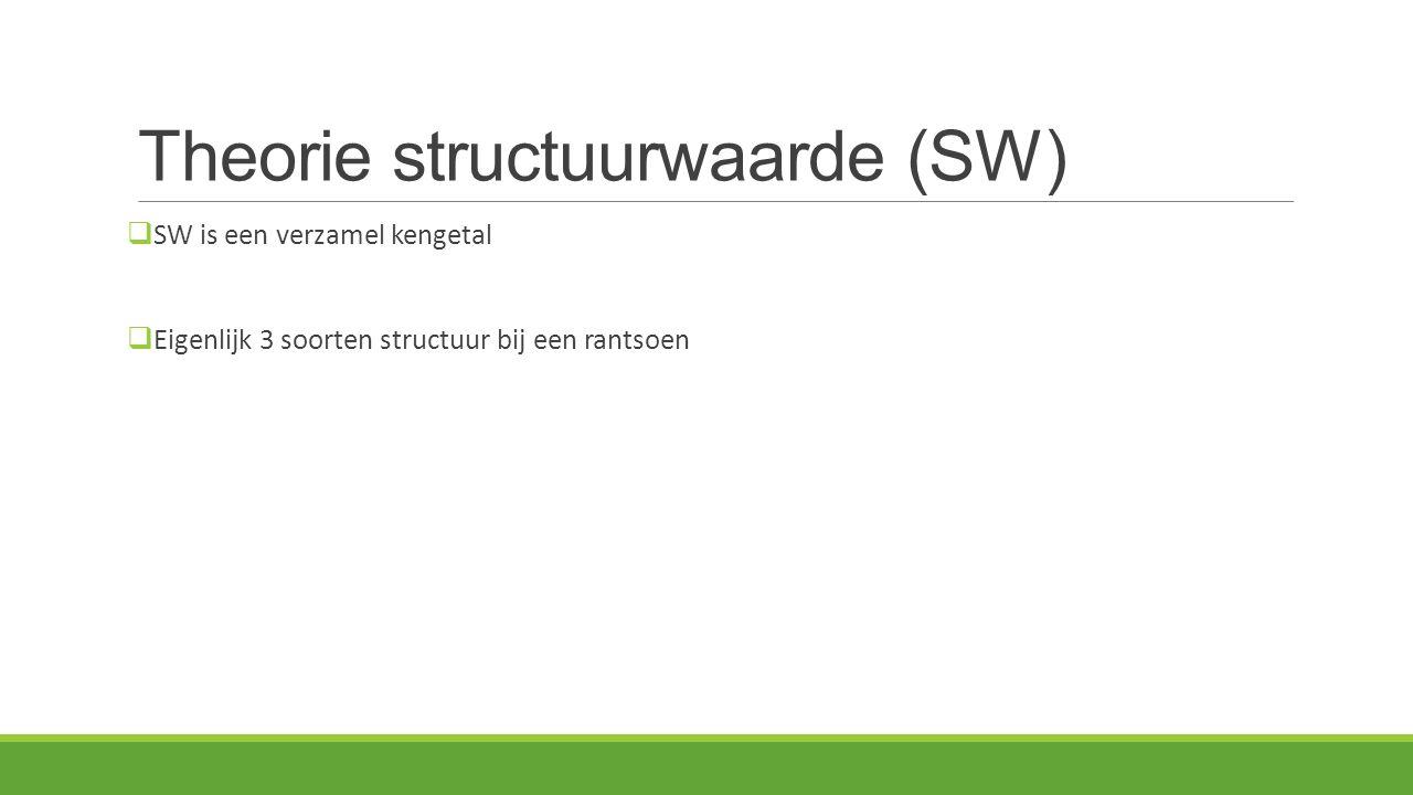 Theorie structuurwaarde (SW)