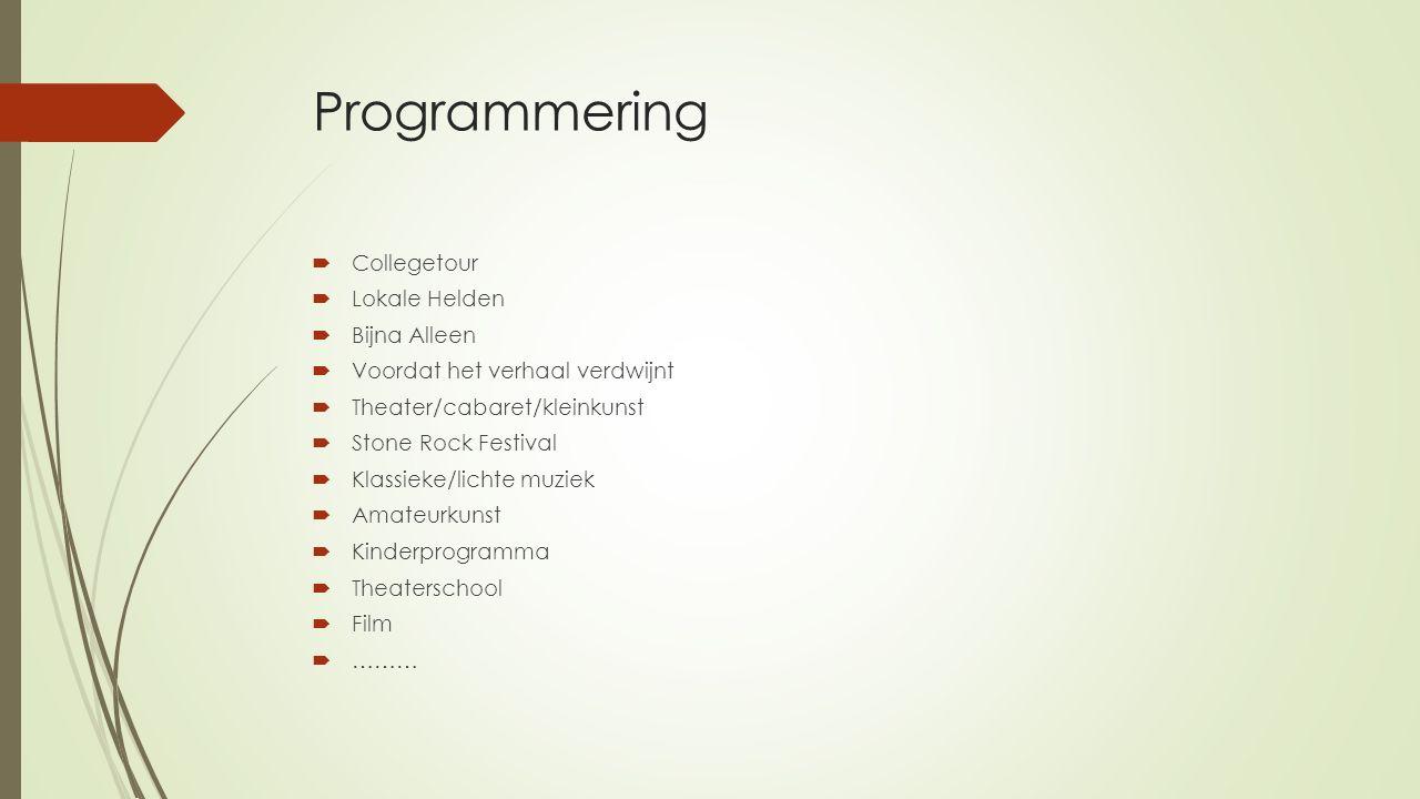 Programmering Collegetour Lokale Helden Bijna Alleen