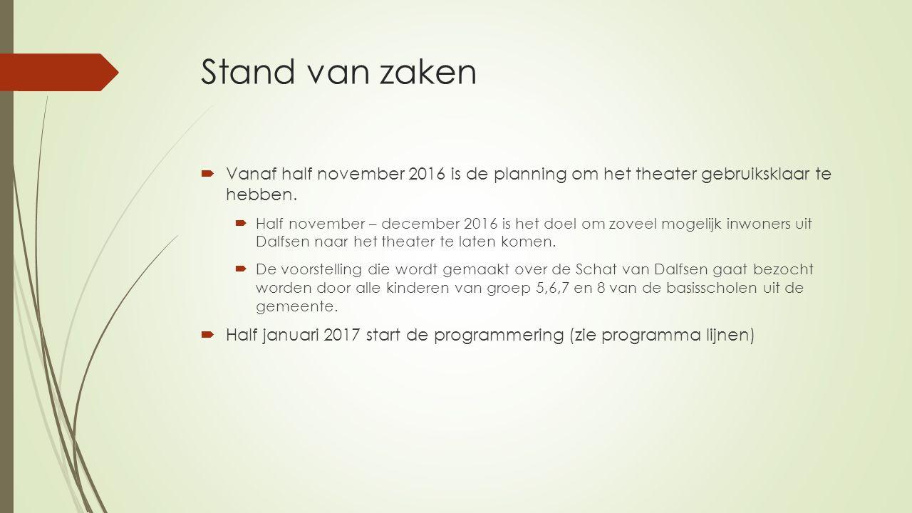 Stand van zaken Vanaf half november 2016 is de planning om het theater gebruiksklaar te hebben.