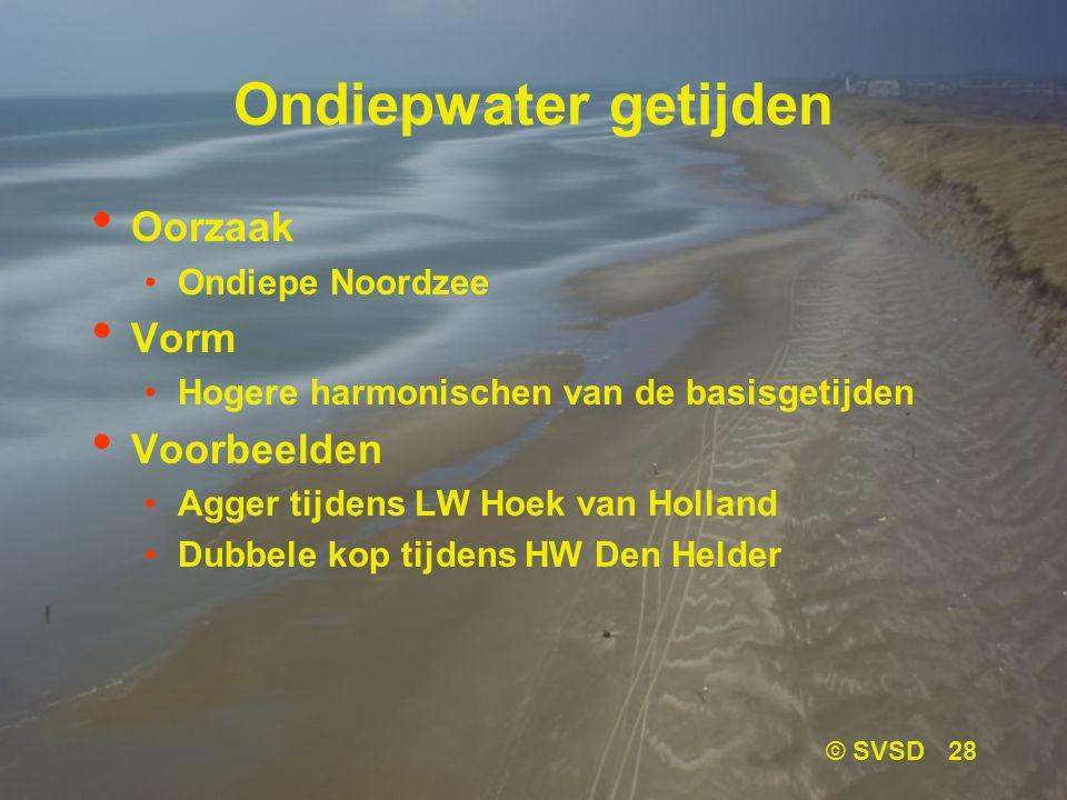 Ondiepwater getijden Oorzaak Vorm Voorbeelden Ondiepe Noordzee