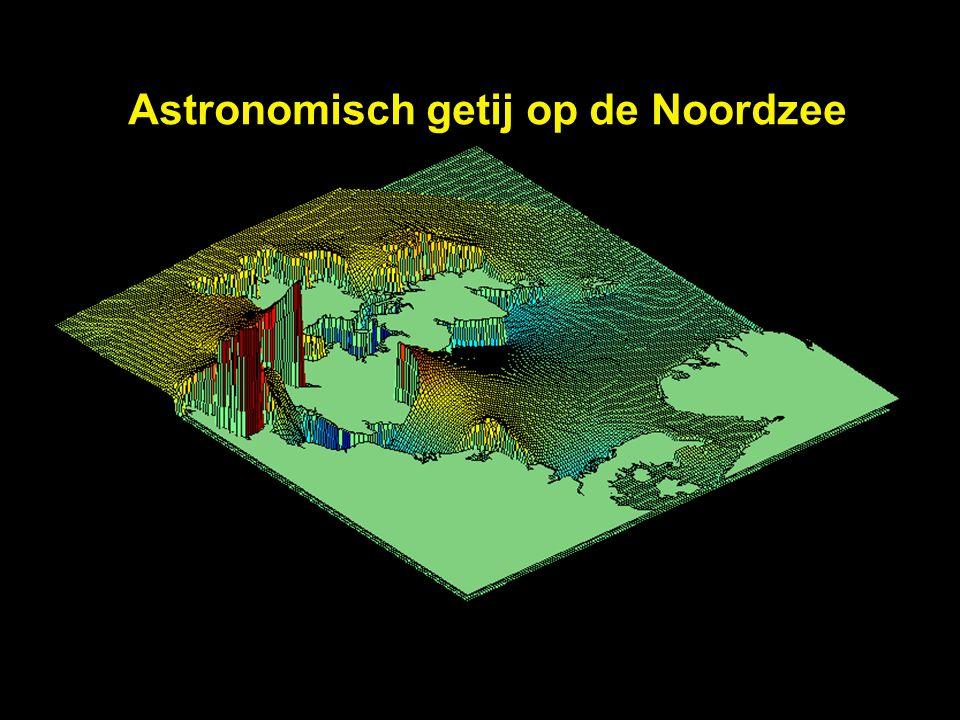 Astronomisch getij op de Noordzee