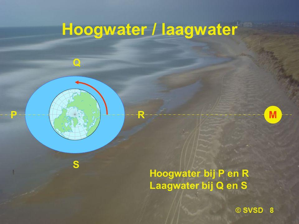 Hoogwater / laagwater Q P R M S Hoogwater bij P en R
