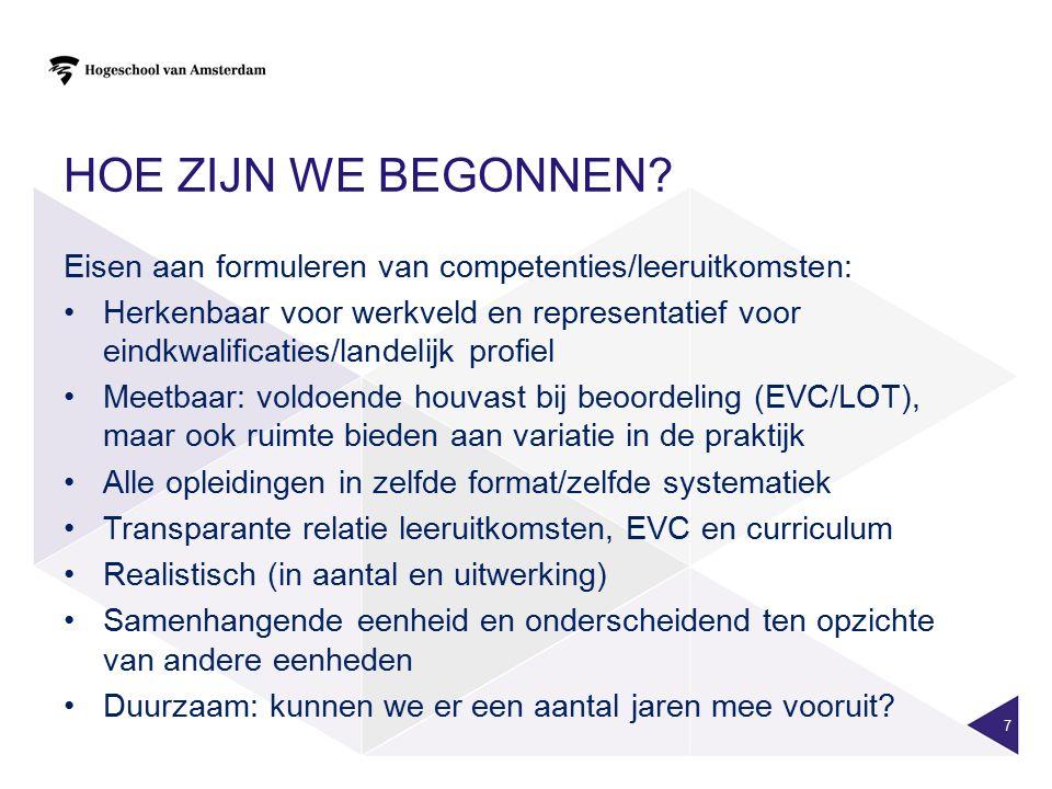 Hoe zijn we begonnen Eisen aan formuleren van competenties/leeruitkomsten: