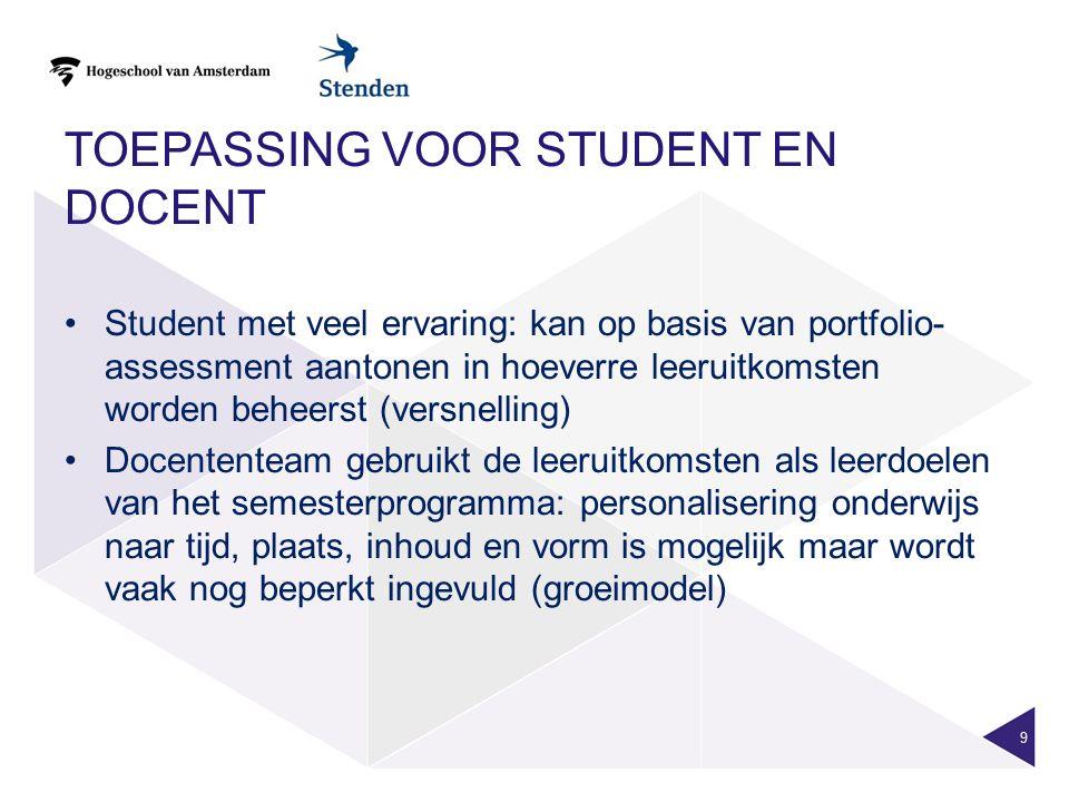 Toepassing voor student en docent