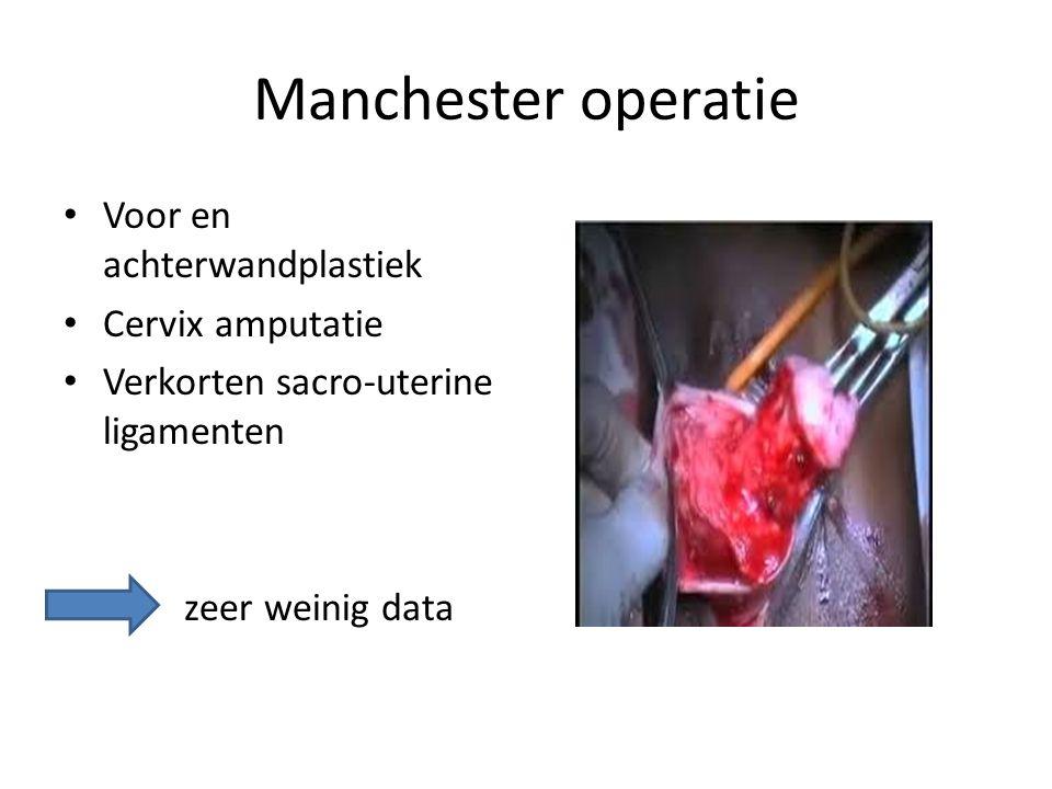 Manchester operatie Voor en achterwandplastiek Cervix amputatie