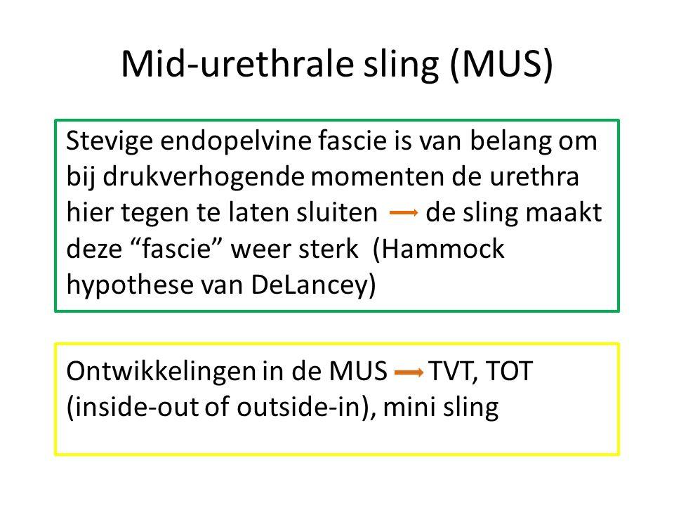 Mid-urethrale sling (MUS)