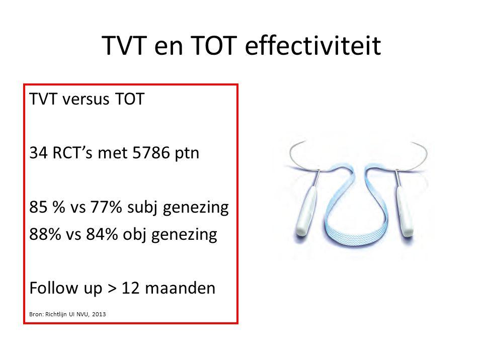 TVT en TOT effectiviteit