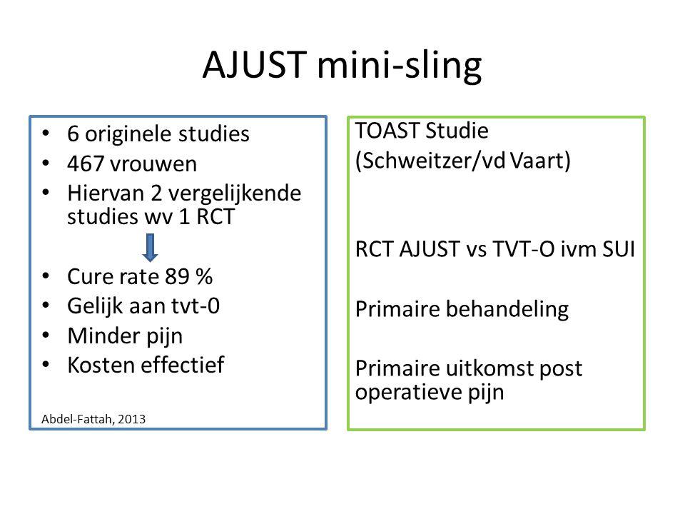 AJUST mini-sling 6 originele studies. 467 vrouwen. Hiervan 2 vergelijkende studies wv 1 RCT. Cure rate 89 %