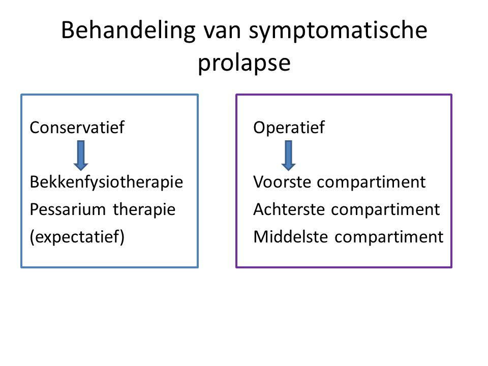 Behandeling van symptomatische prolapse