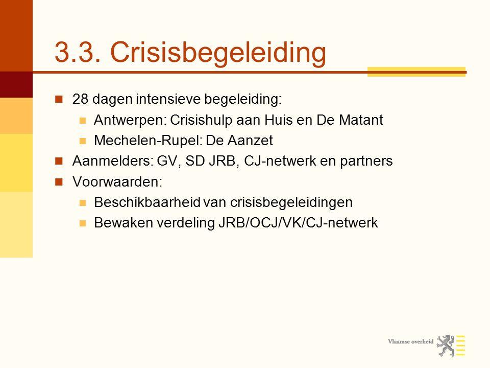 3.3. Crisisbegeleiding 28 dagen intensieve begeleiding: