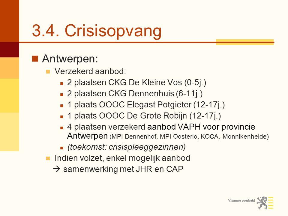 3.4. Crisisopvang Antwerpen: Verzekerd aanbod: