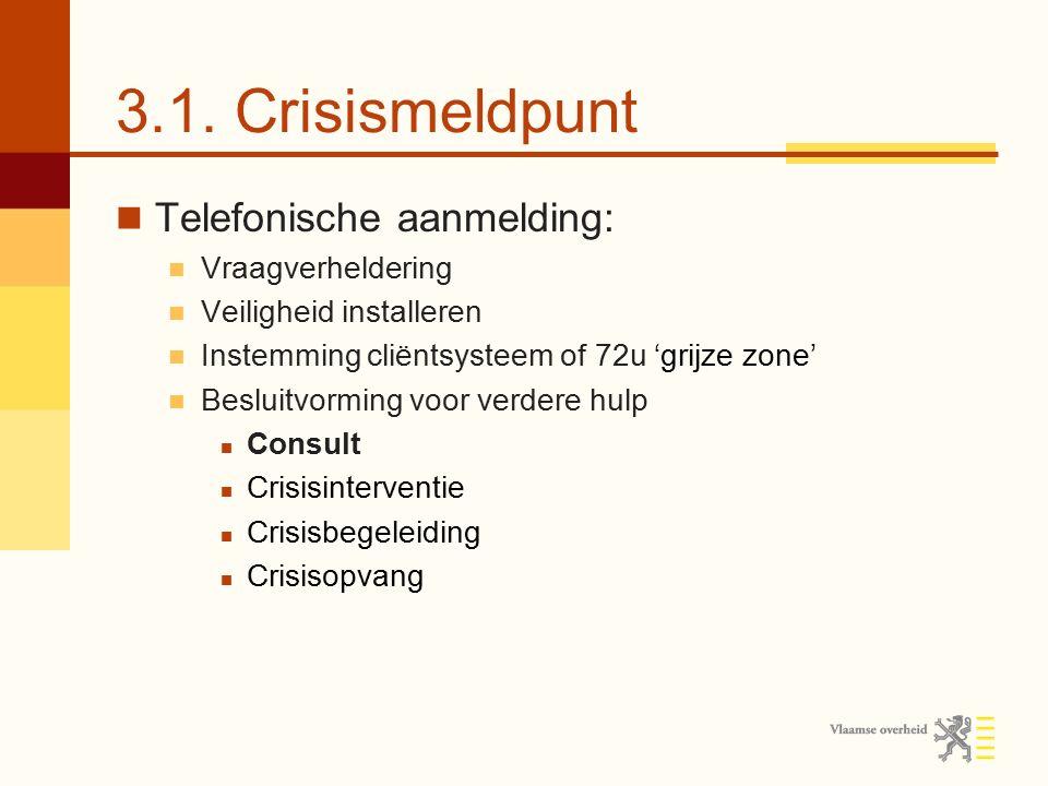 3.1. Crisismeldpunt Telefonische aanmelding: Vraagverheldering