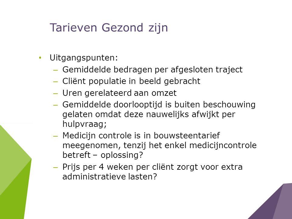 Tarieven Gezond zijn Uitgangspunten: