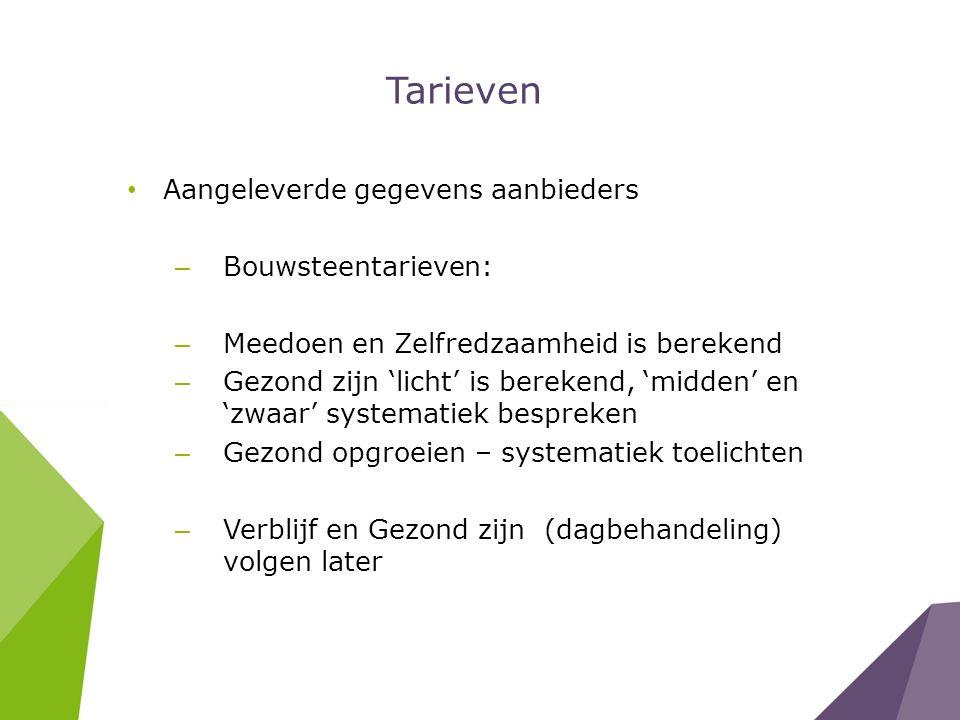Tarieven Aangeleverde gegevens aanbieders Bouwsteentarieven: