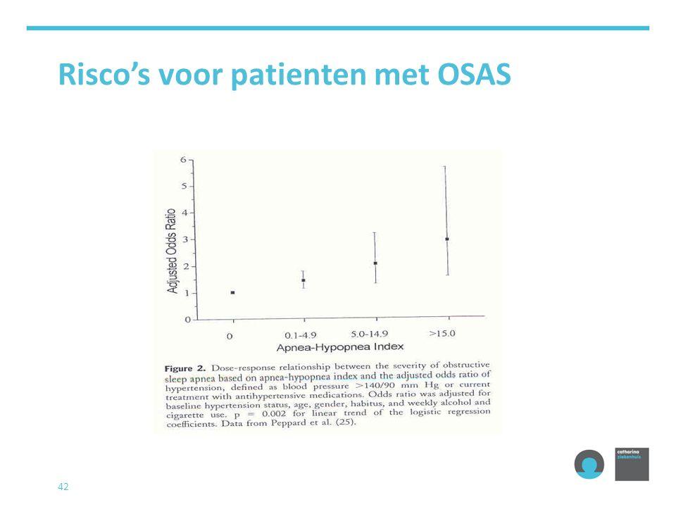 Risco's voor patienten met OSAS