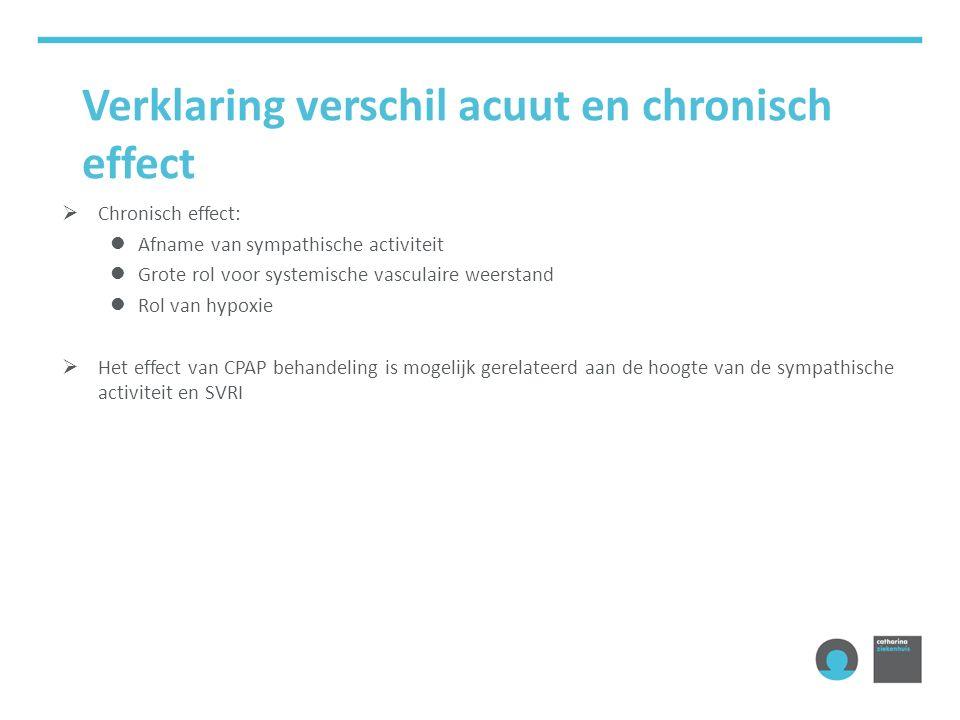 Verklaring verschil acuut en chronisch effect