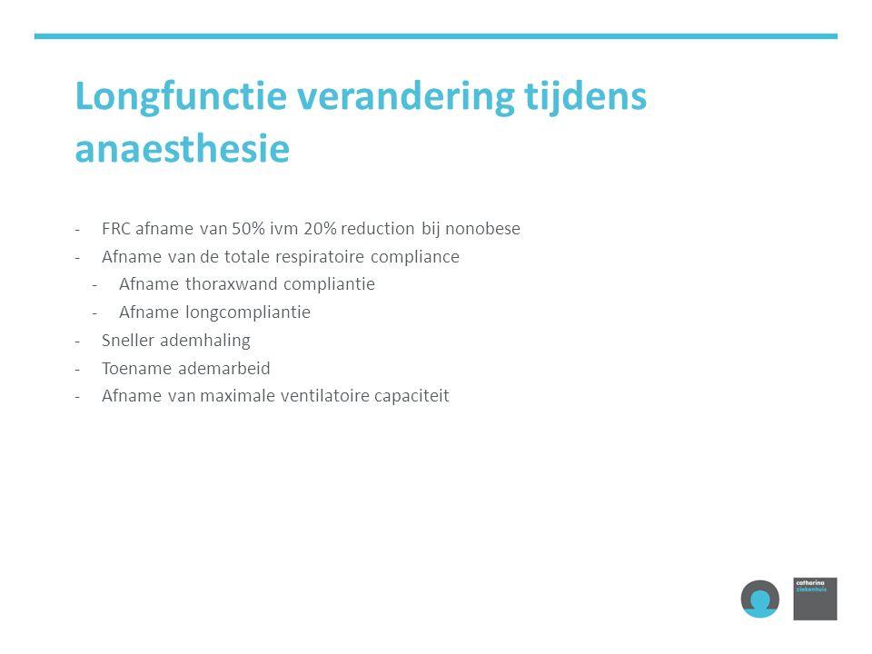 Longfunctie verandering tijdens anaesthesie