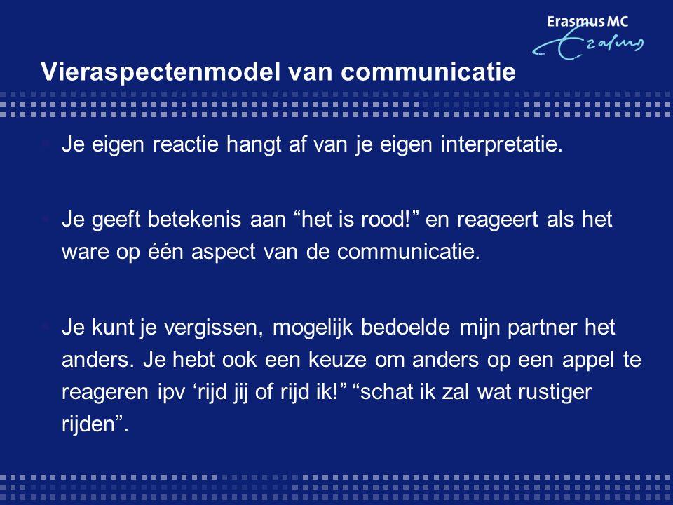 Vieraspectenmodel van communicatie