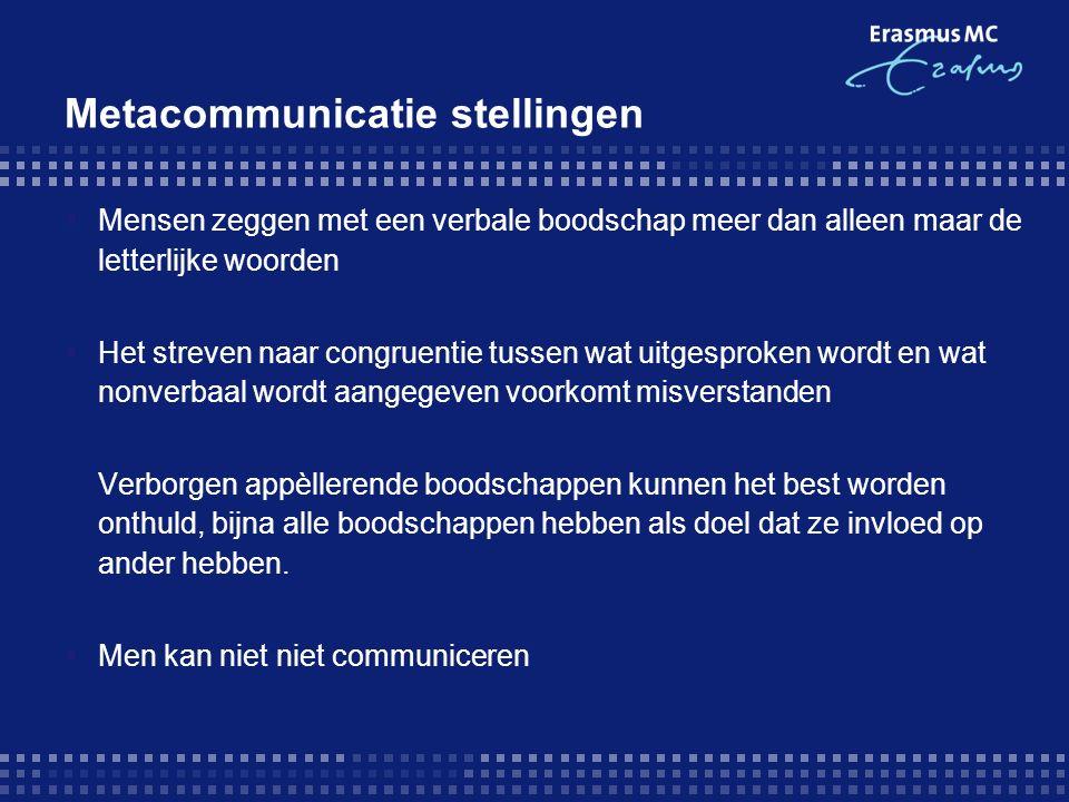 Metacommunicatie stellingen