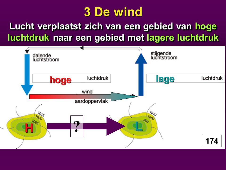 3 De wind Lucht verplaatst zich van een gebied van hoge luchtdruk naar een gebied met lagere luchtdruk.