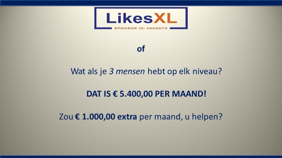 Wat als je 3 mensen hebt op elk niveau DAT IS € 5.400,00 PER MAAND!