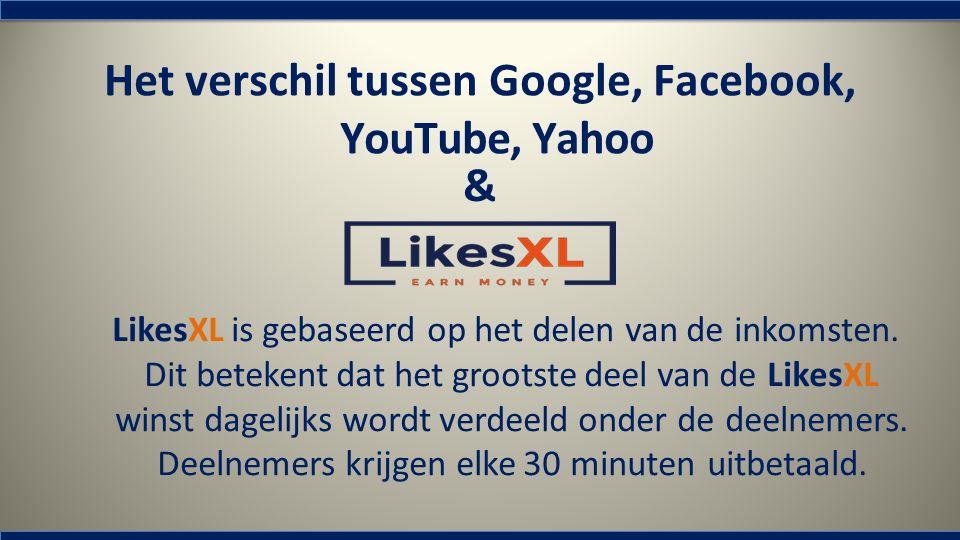 Het verschil tussen Google, Facebook, YouTube, Yahoo