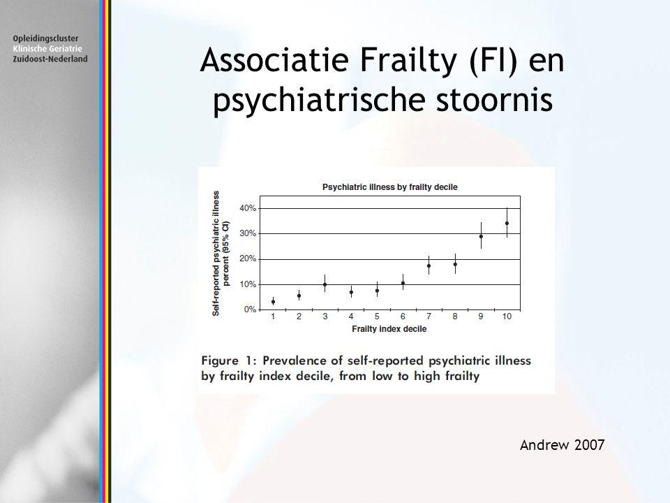 Associatie Frailty (FI) en psychiatrische stoornis