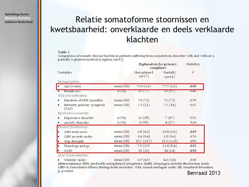 Relatie somatoforme stoornissen en kwetsbaarheid: onverklaarde en deels verklaarde klachten