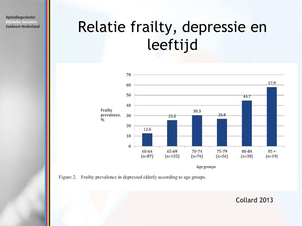 Relatie frailty, depressie en leeftijd