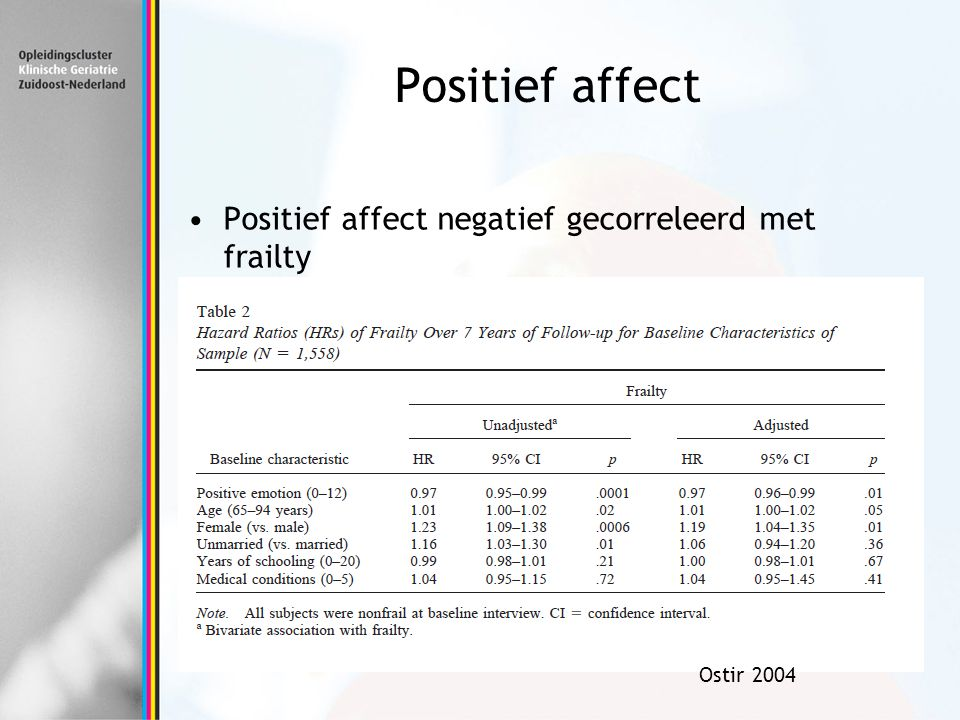 Positief affect Positief affect negatief gecorreleerd met frailty