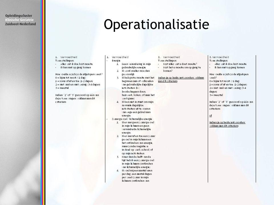 Operationalisatie