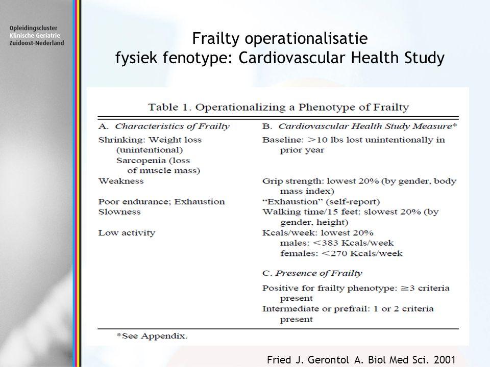 Frailty operationalisatie fysiek fenotype: Cardiovascular Health Study