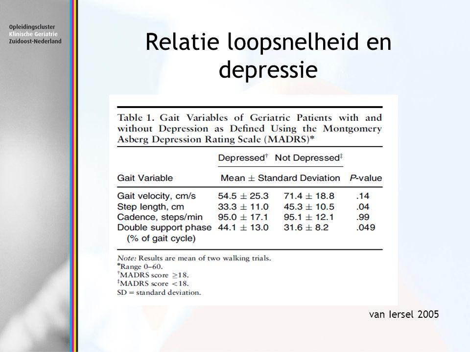 Relatie loopsnelheid en depressie