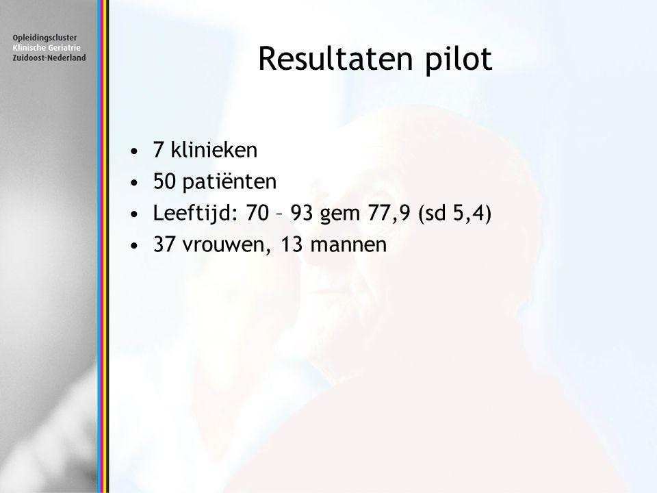 Resultaten pilot 7 klinieken 50 patiënten