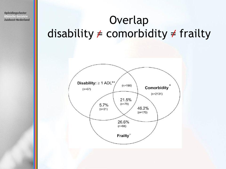 Overlap disability = comorbidity = frailty