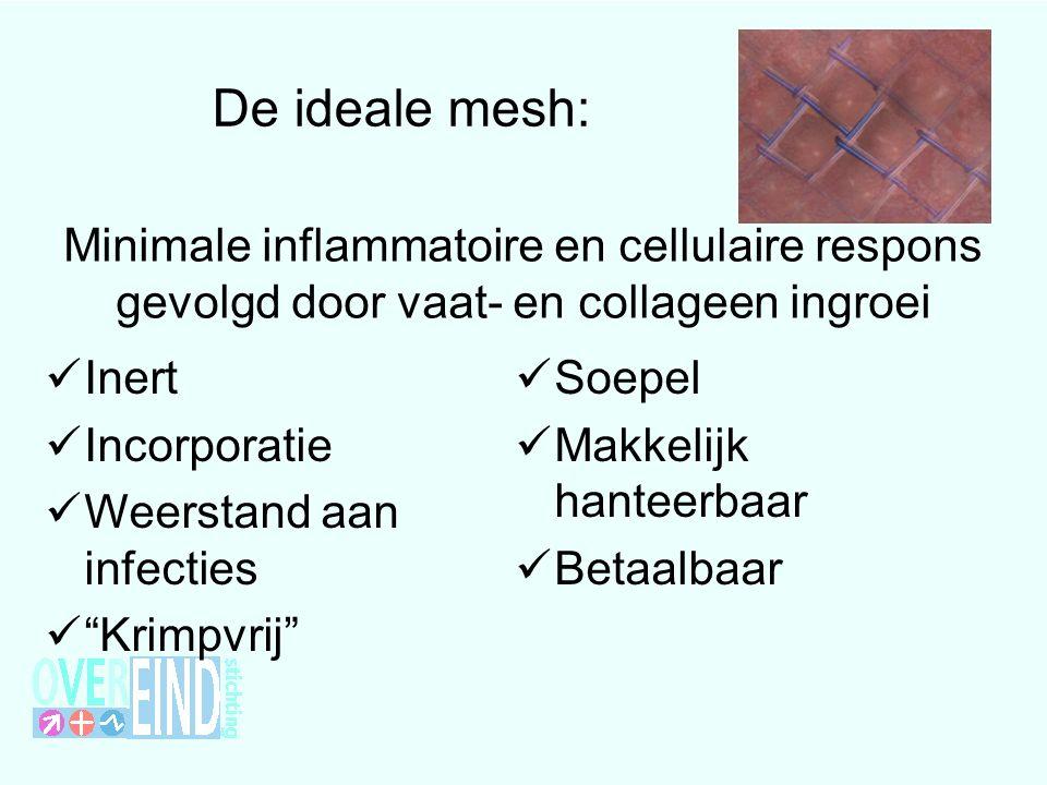De ideale mesh: Minimale inflammatoire en cellulaire respons gevolgd door vaat- en collageen ingroei.