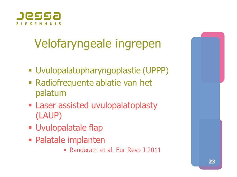 Velofaryngeale ingrepen