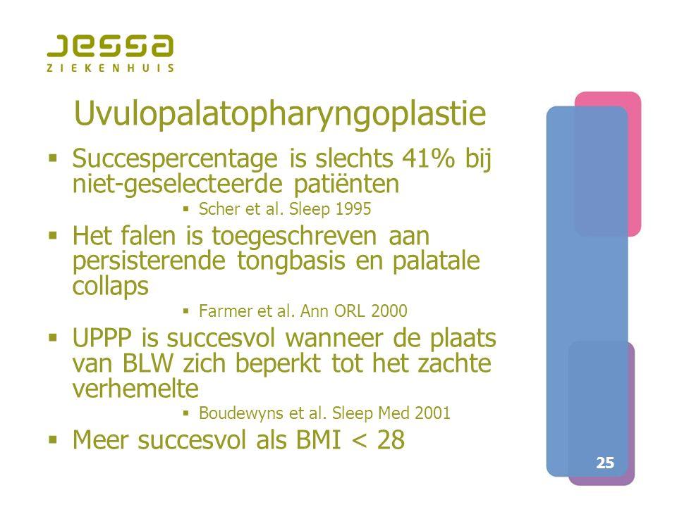 Uvulopalatopharyngoplastie