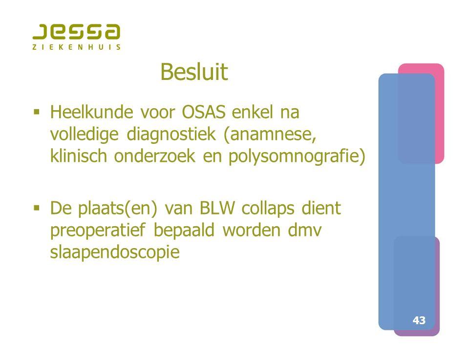 Besluit Heelkunde voor OSAS enkel na volledige diagnostiek (anamnese, klinisch onderzoek en polysomnografie)